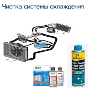 Read more about the article Чистка системы охлаждения двигателя